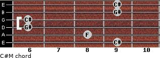 C#M for guitar on frets 9, 8, 6, 6, 9, 9