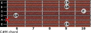 C#M for guitar on frets 9, x, 6, 10, 9, 9