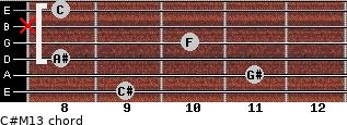 C#M13 for guitar on frets 9, 11, 8, 10, x, 8