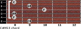 C#M13 for guitar on frets 9, 8, 8, 10, 9, 8
