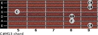 C#M13 for guitar on frets 9, 8, 8, 5, 9, 9
