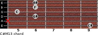 C#M13 for guitar on frets 9, x, 6, 5, 6, 6