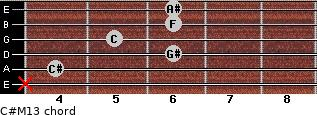 C#M13 for guitar on frets x, 4, 6, 5, 6, 6