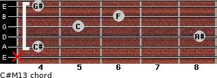 C#M13 for guitar on frets x, 4, 8, 5, 6, 4