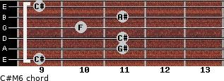 C#M6 for guitar on frets 9, 11, 11, 10, 11, 9