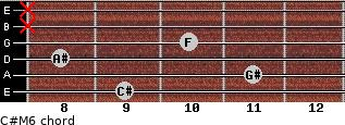 C#M6 for guitar on frets 9, 11, 8, 10, x, x