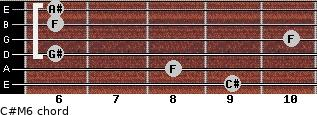 C#M6 for guitar on frets 9, 8, 6, 10, 6, 6