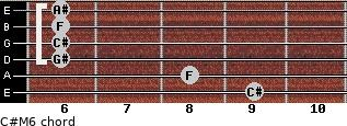 C#M6 for guitar on frets 9, 8, 6, 6, 6, 6