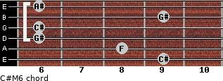 C#M6 for guitar on frets 9, 8, 6, 6, 9, 6