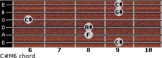 C#M6 for guitar on frets 9, 8, 8, 6, 9, 9