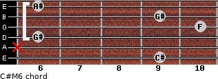 C#M6 for guitar on frets 9, x, 6, 10, 9, 6