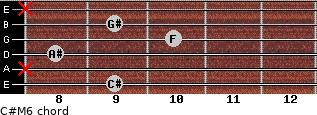 C#M6 for guitar on frets 9, x, 8, 10, 9, x