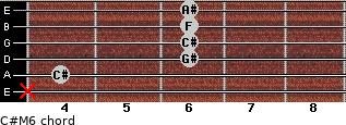 C#M6 for guitar on frets x, 4, 6, 6, 6, 6