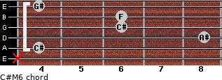 C#M6 for guitar on frets x, 4, 8, 6, 6, 4