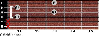 C#M6 for guitar on frets x, x, 11, 13, 11, 13
