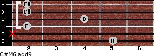 C#M6(add9) for guitar on frets 5, x, 2, 4, 2, 2