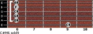 C#M6(add9) for guitar on frets 9, 6, 6, 6, 6, 6