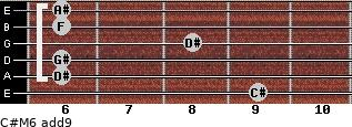 C#M6(add9) for guitar on frets 9, 6, 6, 8, 6, 6