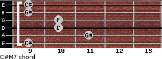 C#M7 for guitar on frets 9, 11, 10, 10, 9, 9