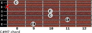 C#M7 for guitar on frets 9, 11, 10, 10, x, 8