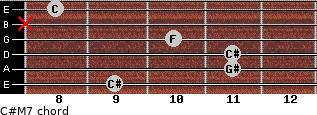 C#M7 for guitar on frets 9, 11, 11, 10, x, 8