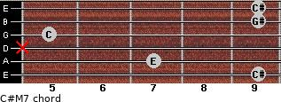 C#-(M7) for guitar on frets 9, 7, x, 5, 9, 9