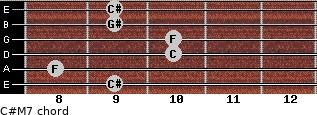 C#M7 for guitar on frets 9, 8, 10, 10, 9, 9