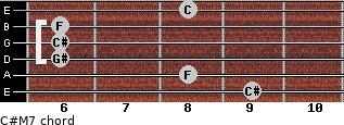 C#M7 for guitar on frets 9, 8, 6, 6, 6, 8