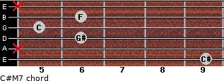 C#M7 for guitar on frets 9, x, 6, 5, 6, x