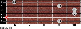 C#M7/13 for guitar on frets 9, x, 10, 10, 9, 6