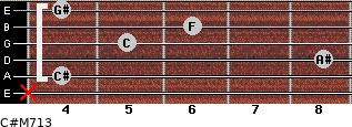 C#M7/13 for guitar on frets x, 4, 8, 5, 6, 4