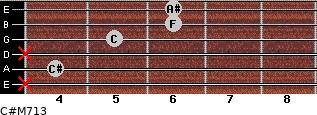 C#M7/13 for guitar on frets x, 4, x, 5, 6, 6