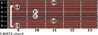 C#M7/9 for guitar on frets 9, 11, 10, 10, 9, 11