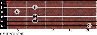 C#M7/9 for guitar on frets 9, 6, 6, 5, 6, x