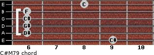 C#M7/9 for guitar on frets 9, 6, 6, 6, 6, 8