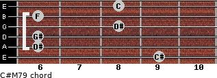 C#M7/9 for guitar on frets 9, 6, 6, 8, 6, 8