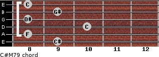 C#M7/9 for guitar on frets 9, 8, 10, 8, 9, 8
