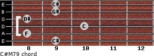 C#M7/9 for guitar on frets 9, 8, 10, 8, 9, 9