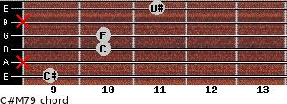 C#M7/9 for guitar on frets 9, x, 10, 10, x, 11