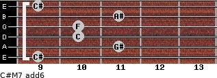 C#M7(add6) for guitar on frets 9, 11, 10, 10, 11, 9