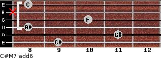 C#M7(add6) for guitar on frets 9, 11, 8, 10, x, 8