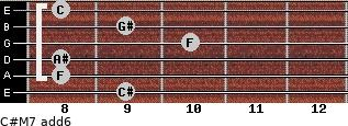C#M7(add6) for guitar on frets 9, 8, 8, 10, 9, 8