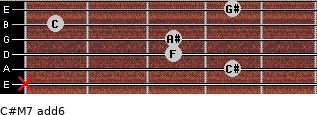 C#M7(add6) for guitar on frets x, 4, 3, 3, 1, 4