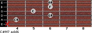 C#M7(add6) for guitar on frets x, 4, 6, 5, 6, 6
