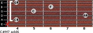 C#M7(add6) for guitar on frets x, 4, 8, 5, 6, 4