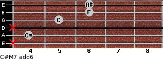 C#M7(add6) for guitar on frets x, 4, x, 5, 6, 6