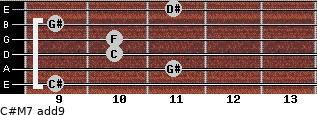 C#M7(add9) for guitar on frets 9, 11, 10, 10, 9, 11
