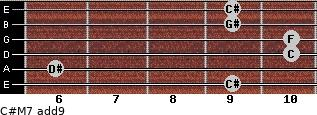 C#M7(add9) for guitar on frets 9, 6, 10, 10, 9, 9