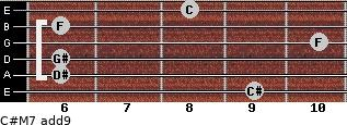 C#M7(add9) for guitar on frets 9, 6, 6, 10, 6, 8