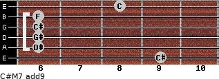 C#M7(add9) for guitar on frets 9, 6, 6, 6, 6, 8